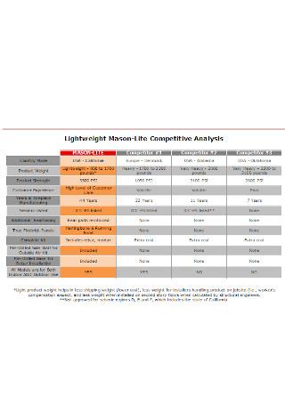 Lightweight Mason Lite Competitive Analysis