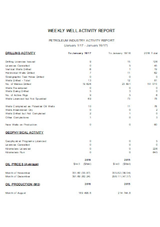 Weekly Well Activity Report