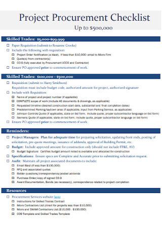 Project Procurement Checklist