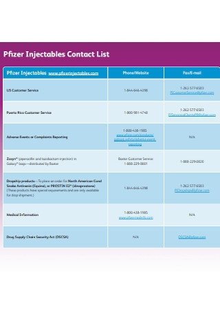 Injectables Contact List