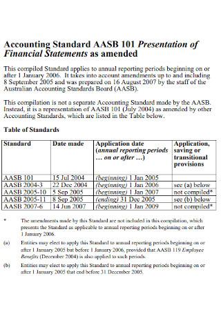 Presentation of Financial Statements