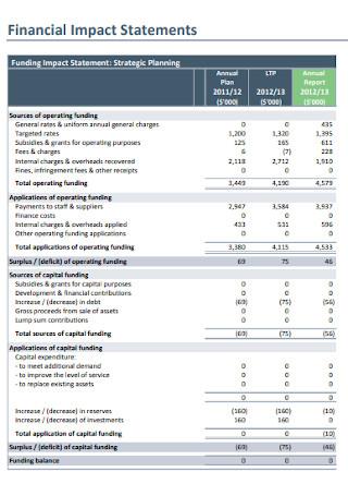 Financial Impact Statement