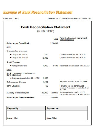 Bank Reconciliation Statement Example