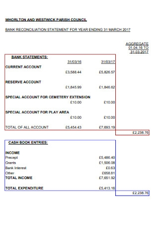 Bank Reconciliation Statement for Year