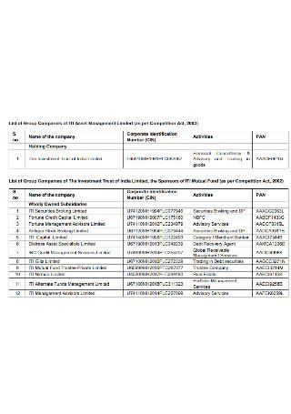 Company Asset List Template
