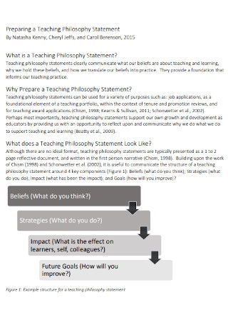 Institute for Teaching Philosophy Statement