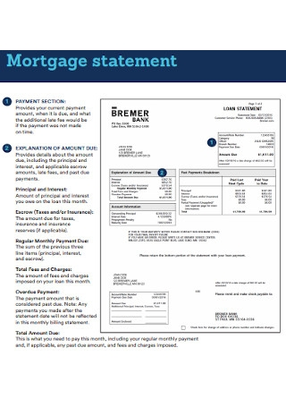 Sample Mortgage Statement Template