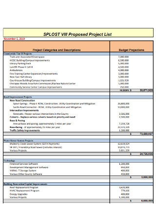Basic Proposed Project List