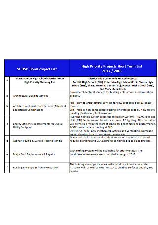 Bond Project List