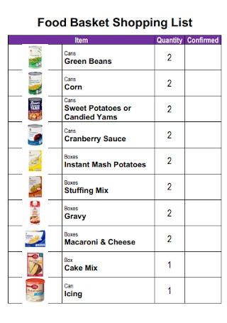 Food Basket Shopping List