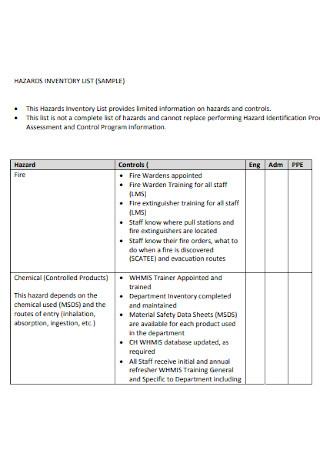 Hazards Inventory List