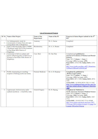 List of Intramural Projects