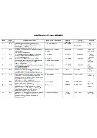 List of Sanctioned Projects