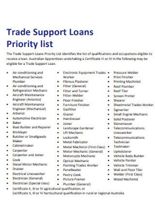 Loans Priority List