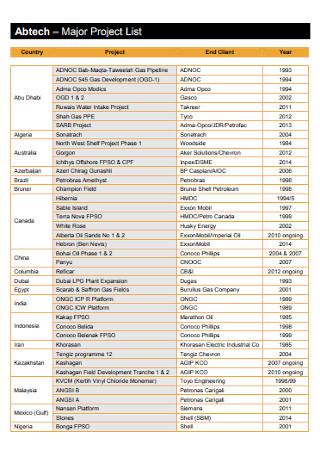 Major Project List Template