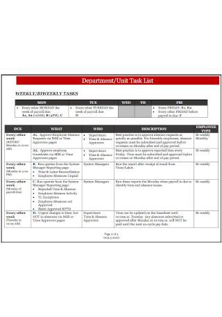 Unit Task List