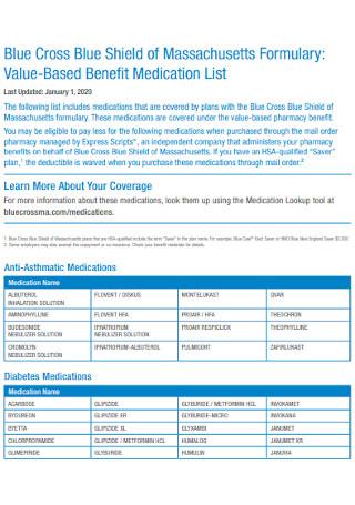 Value Based Medication List