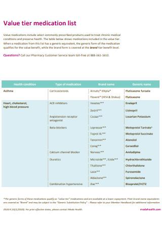 Value Tier Medication List