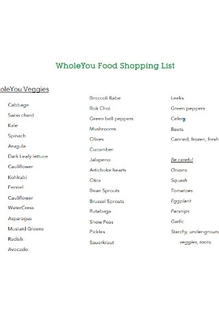 Wholesale Food Shopping List