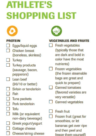 Athletes Grocery List Template
