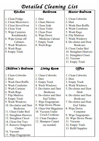 Detailed Cleaning List