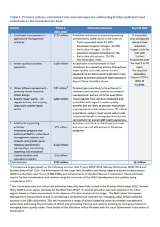 Water Investment Proposal Template