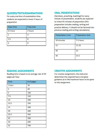 Weekly Management Schedule