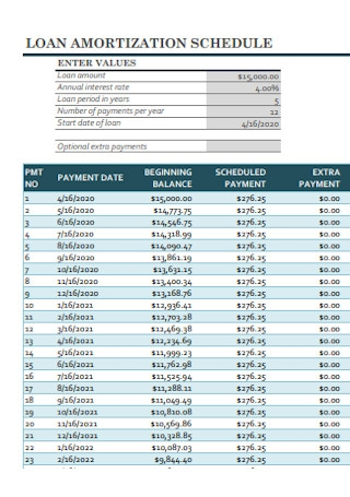 Basic Loan Amortization Schedule