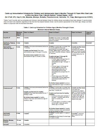 Catch up Immunization Schedule