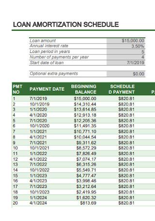 Formal Loan Amortization Schedule