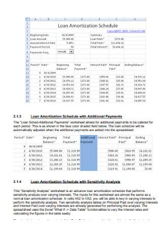 Loan Amortization Schedule Spreadsheet