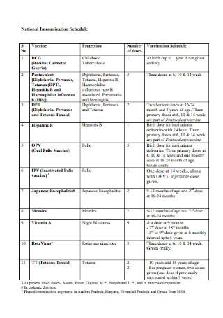 National Immunization Schedule Template