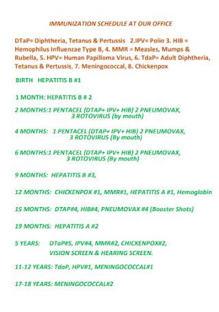 immunization Schedule for Office