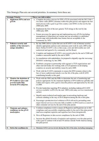 Budget Initial Operating Plan