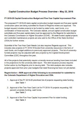 Capital Construction Budget