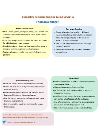 Childrens Food Budget Template