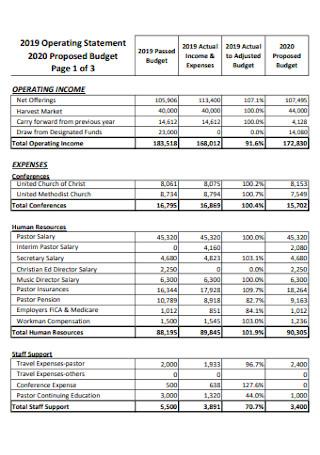 Church Budget Statement Template
