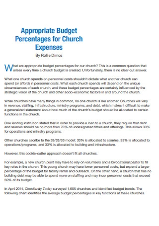 Church Expenses Budget Template