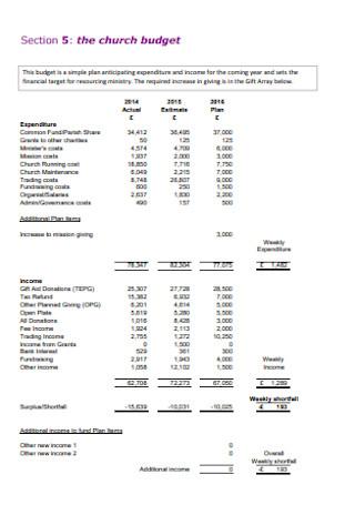Church Plan Budget Template