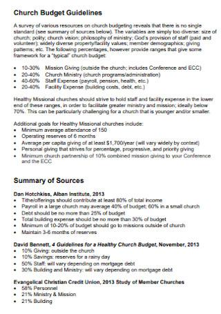 Church Survey Budget Template
