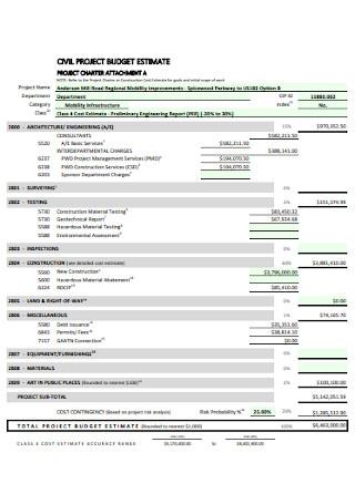 Civil Project Construction Budget
