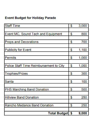 Event Budget for Holiday