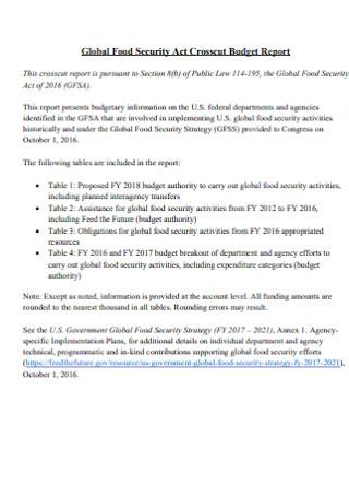 Food Security Budget