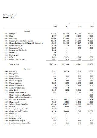 Formal Church Budget