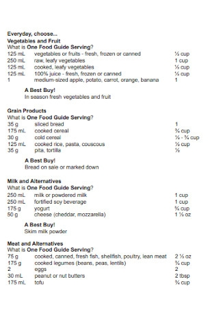 Formal Food Budget Template