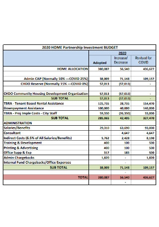Home Partnership Investment Budget
