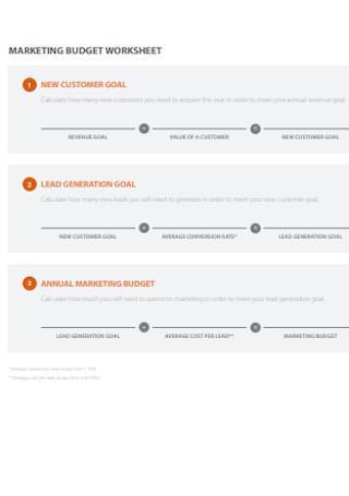Marketing Budget Worksheet