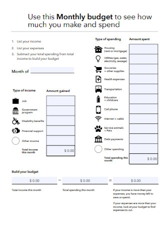 Monthly Expenses Budget