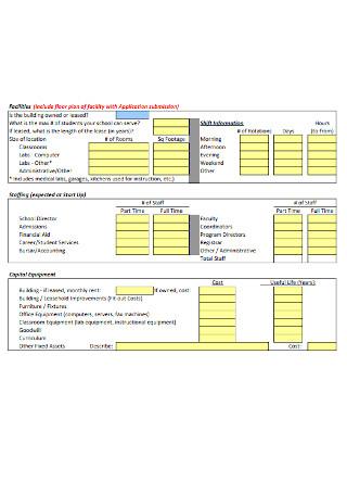 Nursing Business Plan Budget