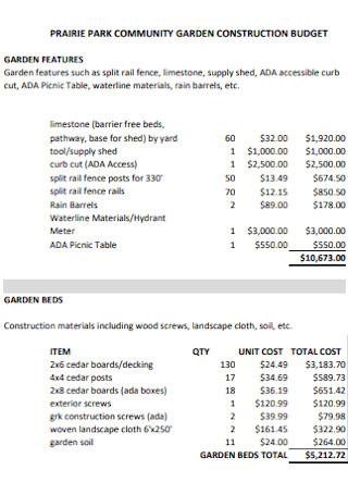 Park Construction Budget